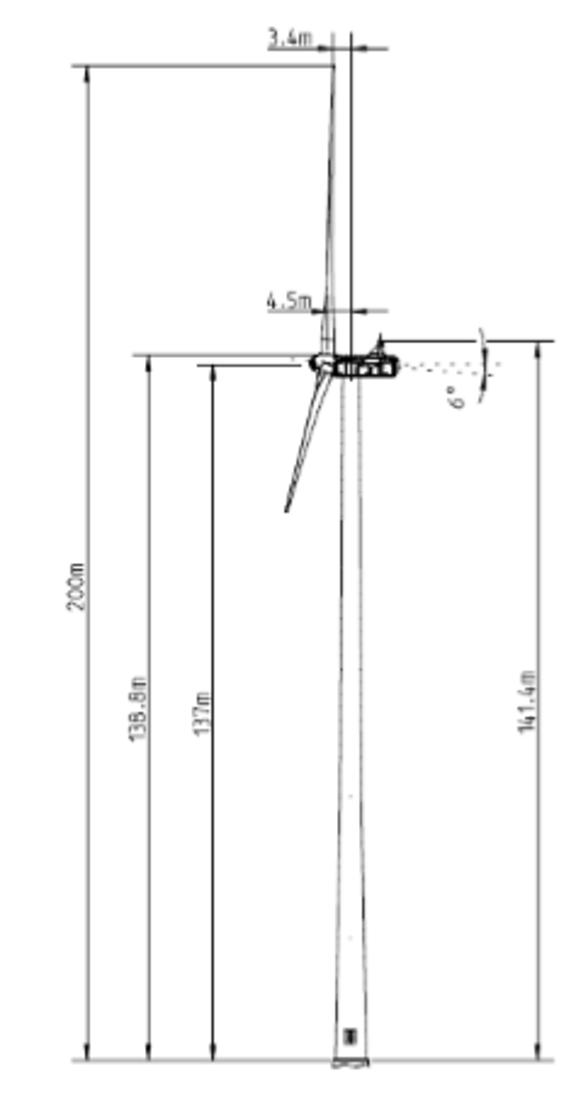 gro artig druckbare windrad vorlage ideen vorlagen ideen fortsetzen. Black Bedroom Furniture Sets. Home Design Ideas