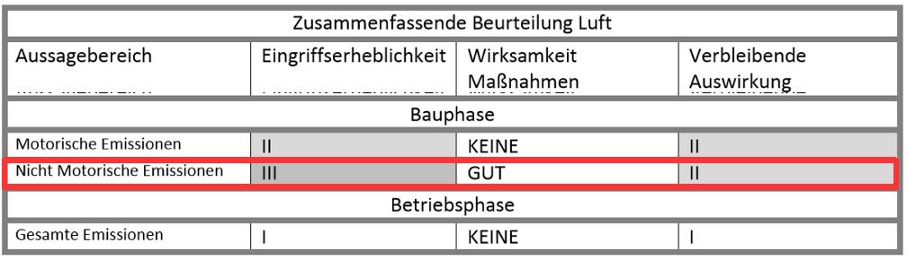 bewässerte flächen deutschland